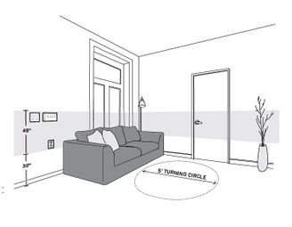 An illustration shows a gray band around a room from 30-48 inches.