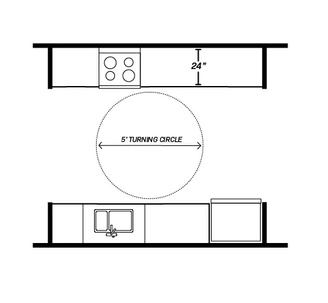"A floorplan of a kitchen shows a counter depth of 24"" and a 5' turning circle between the counters."
