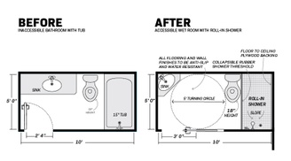 A before and after floorplan of a bathroom shows how to remove a standard bathtub and create a walk in shower
