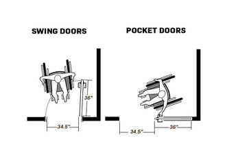 A diagram shows the profiles and measurements of swing doors and pocket doors.